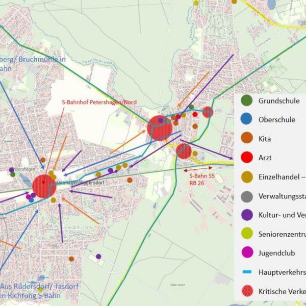 Marco Rutter - Bürgermeisterkandidat für Petershagen Eggersdorf #Vernunft #Verantwortung #Vertrauen Bürgermeisterwahl Blog Verkehrskonzept Mobilität Ortsentwicklung